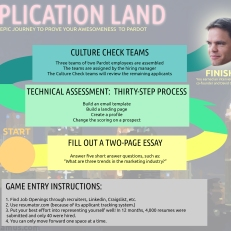 David Cummings: Application Land